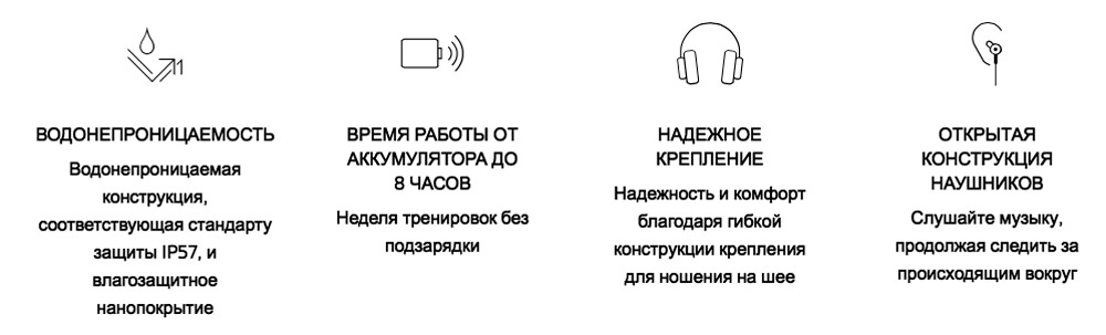 Bluetooth наушники Plantronics BackBeat FIT New с микрофоном