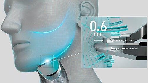 Машинка для стрижки волос Panasonic ER-GC71-S520 триммер